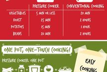 Benefits of a pressure cooker / The goal of this post is to show people how versatile, usefulness and Benefits of a pressure cooker can be in your busy life. Read more http://bestelectricpressurecooker.net/benefits-of-a-pressure-cooker/