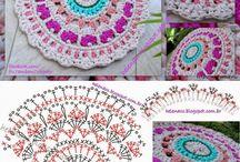 マンダラ編み図