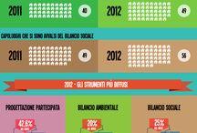 InfografichePuntoDock