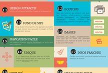 TRUCS pour création de site Web