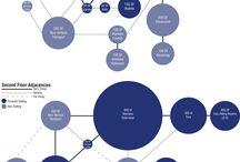 Buuble diagram