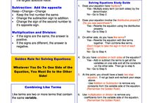 Algebra Cheat Sheets / These are one page notes worksheet for many Algebra 1 Units.  Students can use these to help complete homework and classwork.  For more examples visit:  http://www.algebra-class.com.