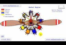 Ротор і поршньовий