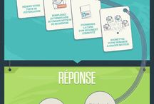 e reputation / Infographies e reputation