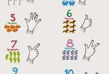 Siffror med tecken