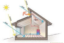 Инсоляция/акустика/вентиляция/отопление