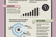 Infographics Economics