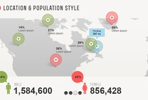 Inforgraphics / Collection of info graphics and charts.