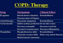 pathophysiology and therapeutics exam