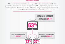 Internet en Mx y el Mundo / Infografías sobre consumo de medios digitales en México, AL y otras partes del mundo