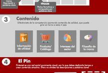 Pinterest empresa