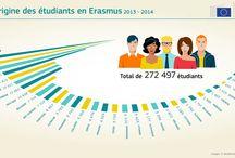 Jeunesse + Erasmus
