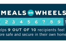 Know Your Facts - Meals on Wheels Edition