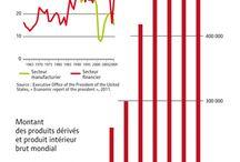 Productivité / Machines / Relations entre la productivité, l'emploi et les inégalités