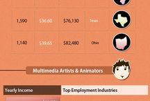 grafic designer