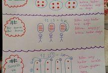 matematik ders notları