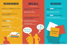 Angielskie słówka, nauka angielskiego z Vocabus / Pomocne strony do nauki języka angielskigo