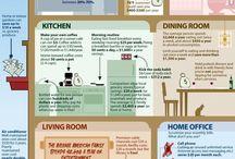 Energy Savings: Residential and Industrial