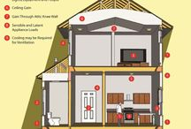 Passive house / Architecture, Passive house