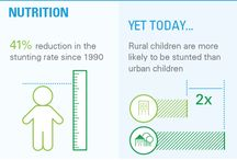 MDGS: Progress and disparities for children / The Millennium Development Goals (MDGs) provided targets to measure progress for children and to hold the global community accountable. Nearly 15 years of concentrated efforts have resulted in tremendous strides in improving the lives of millions of children.