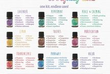 Essential Oils... / Learning