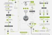 Process graphics / Illustrating processes