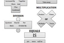 Mental Maths / Addition, subtraction, and place value