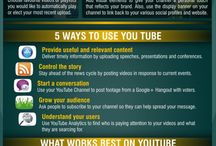 YouTube / YouTube stuff worth noting. Marketing, statistics, and general information.