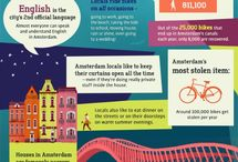 Amsterdam Travel Tips / The ultimate Amsterdam bucket list.