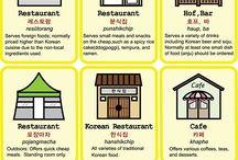 koreanlanguage