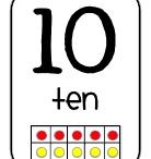 Math Kindergarten / These resources are for Kindergarten CScope teachers.