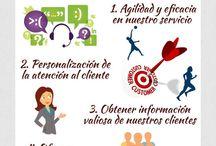 CRM Gestión de la Relaciones con los Clientes / Artículos, Infografías relacionados a las tareas efectivas en la gestión de clientes,