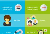 Communication / Marketing