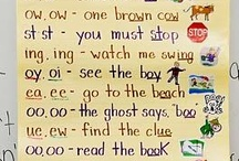 letter combinations