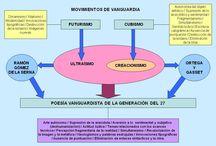 1.Las Vanguardias y g.27 de Xavi Alberich