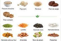 Aliments les plus riches en fibre
