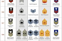 Uniforms & Insignias