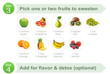 Green juices/smoothies
