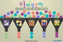 Infografiki z aplikacjami - specjalne potrzeby edukacyjne, autyzm.