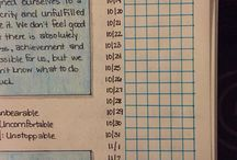 Bullet Journal Spreads, Templates and Ideas