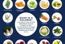 Zero calory foods