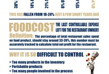 étterem költségek