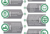 Plan de Modernización de Aduanas / ¿Sabías que nuestro país cuenta con 49 aduanas donde puedes realizar trámites sencillos, haciendo uso maquinaria o servicios de alta tecnología?  Aquí conocerás la información sobre el plan que tenemos para modernizar las aduanas del país.