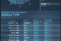 Best car infographics / The best of the best car infographics collection