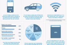 Mobile Auto Marketing