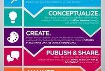 Social Media / Social Media Marketing