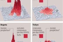 Density Map