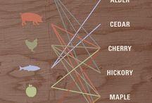 Rookhout / Alles over het gebruik van rookhout zoals rookplanken, chunks en chips.