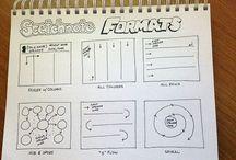Sketchnotes LAYOUT