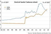 Gods (Central Banks)